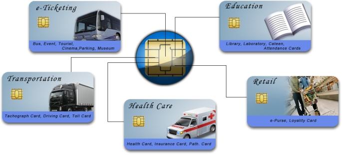 Smartcard_img_medium